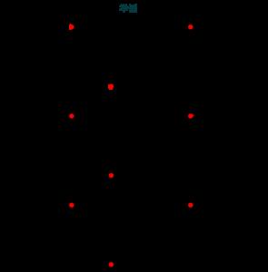 tkinter画线的末端风格BUTT、PROJECTING和ROUND,连接风格ROUND、BEVEL、MITER展示
