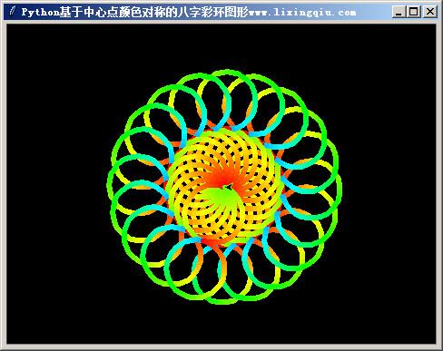 Python基于中心点颜色对称的八字彩环图形,本程序用到了coloradd模块的colorset命令,它的用途是把一个整数转换成RGB颜色三元组,可以从pip install coloradd安装