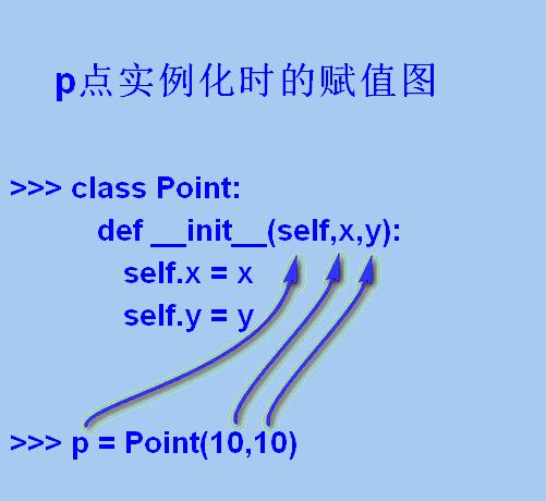 point python class