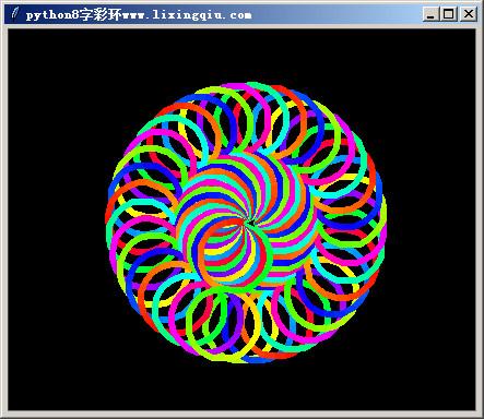 Python画八字彩环图形