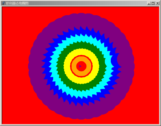 python彩色圆点绕圈图