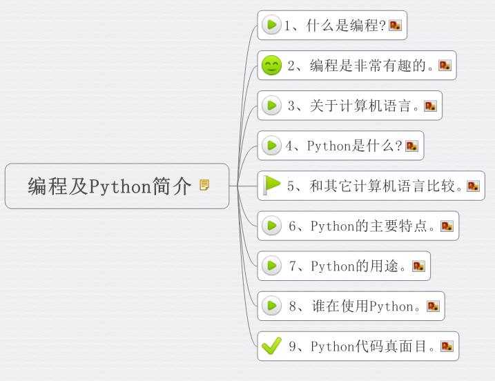李兴球Python第一课编程及Python简介_Python教学视频