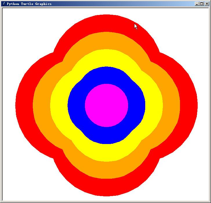 python circle color picture
