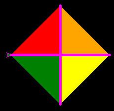 Python简易画立4彩正方形