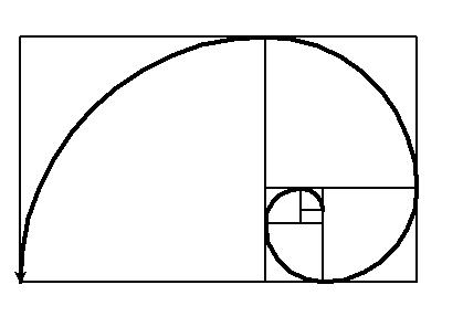 Python黄金分割矩形图