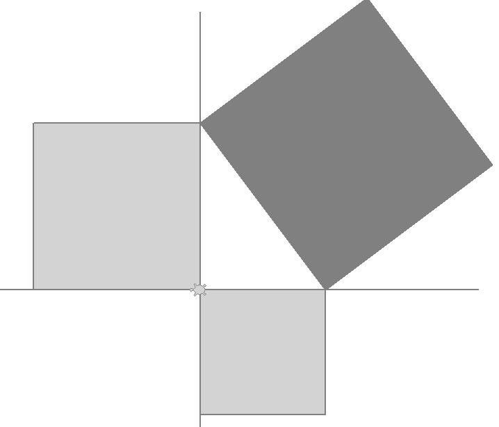 Python勾股定理简易演示程序